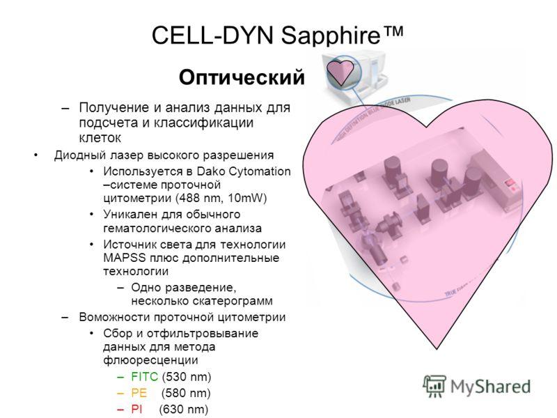 CELL-DYN Sapphire Оптический метод –Получение и анализ данных для подсчета и классификации клеток Диодный лазер высокого разрешения Используется в Dako Cytomation –системе проточной цитометрии (488 nm, 10mW) Уникален для обычного гематологического ан