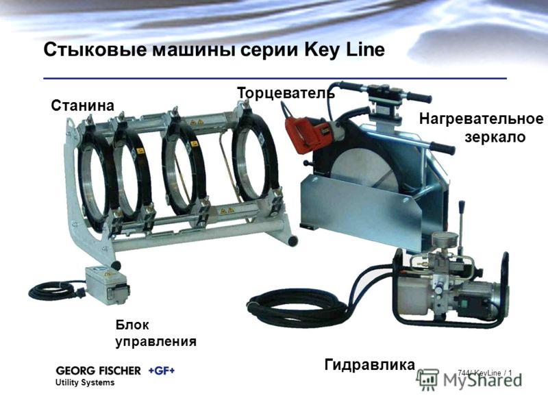 Utility Systems 744/ KeyLine / 1 Стыковые машины серии Key Line Станина Торцеватель Нагревательное зеркало Гидравлика Блок управления