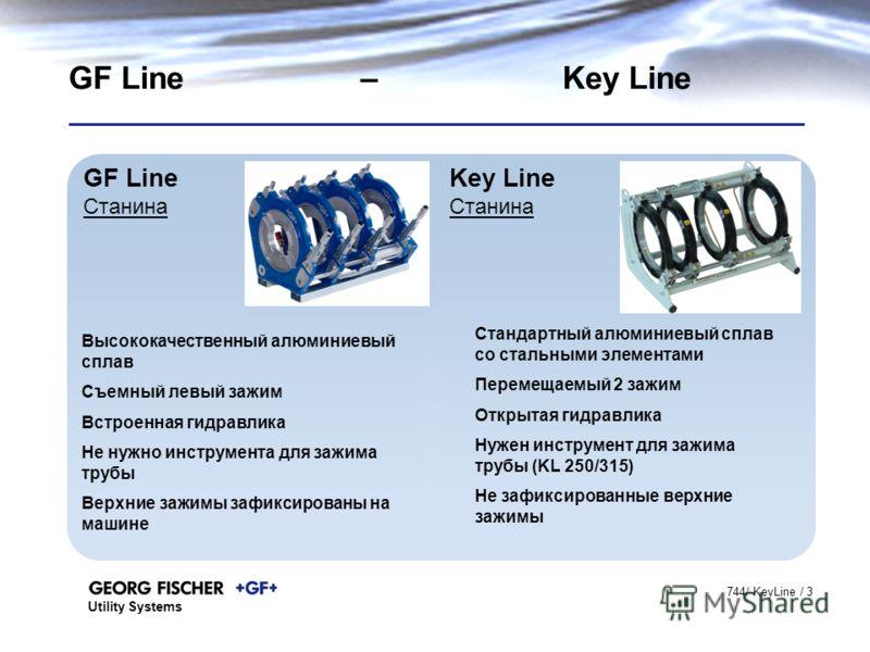 Utility Systems 744/ KeyLine / 3 GF Line Станина Key Line Станина GF Line – Key Line Высококачественный алюминиевый сплав Съемный левый зажим Встроенная гидравлика Не нужно инструмента для зажима трубы Верхние зажимы зафиксированы на машине Стандартн