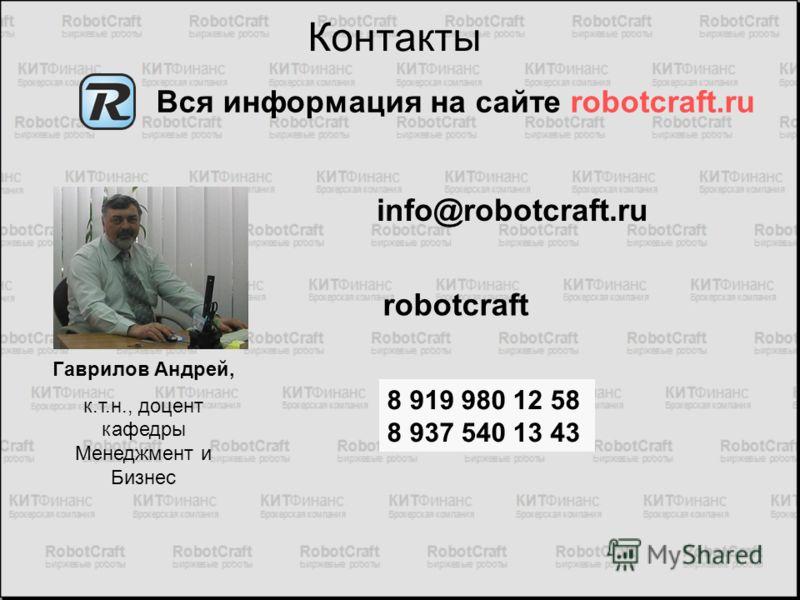 Контакты Вся информация на сайте robotcraft.ru info@robotcraft.ru robotcraft 8 919 980 12 58 8 937 540 13 43 Гаврилов Андрей, к.т.н., доцент кафедры Менеджмент и Бизнес