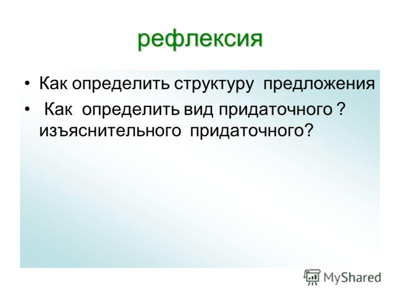 рефлексия Как определить структуру предложения Как определить вид придаточного ? изъяснительного придаточного?