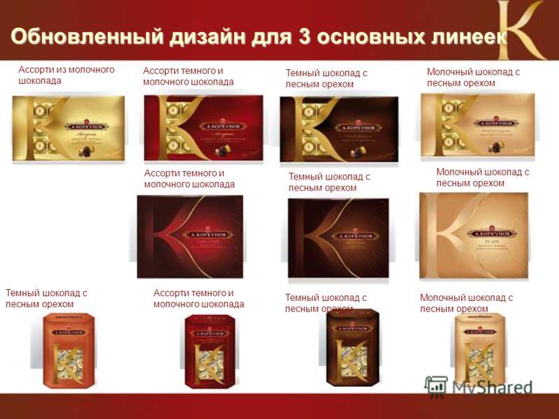 Privileged and Confidential - for Mars Internal Use only Обновленный дизайн для 3 основных линеек Ассорти темного и молочного шоколада Темный шоколад с лесным орехом Ассорти из молочного шоколада Ассорти темного и молочного шоколада Молочный шоколад