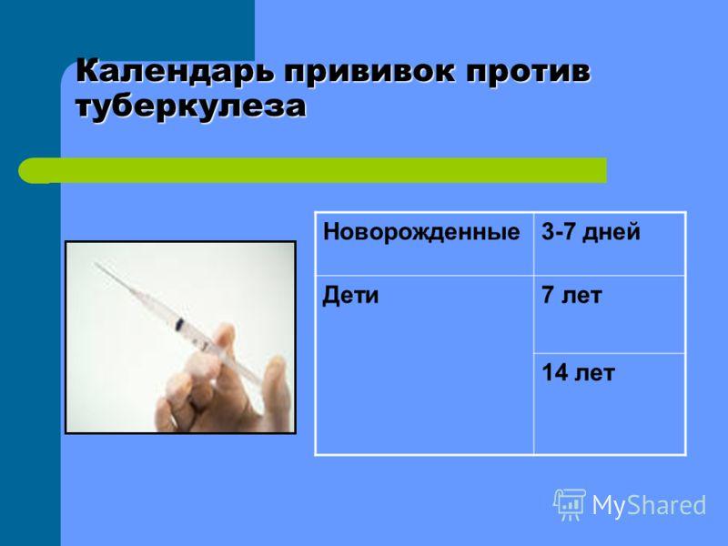 Календарь прививок против туберкулеза Новорожденные3-7 дней Дети7 лет 14 лет