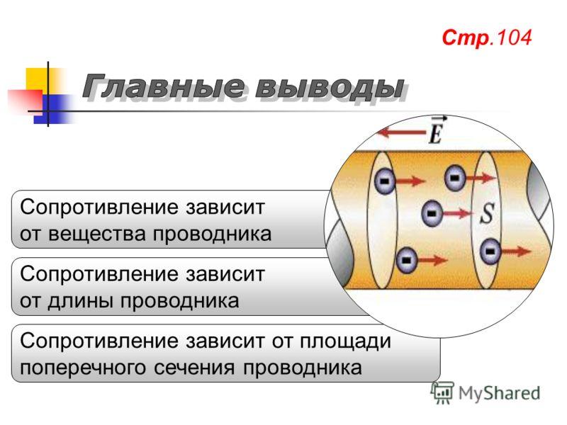 Сопротивление зависит от площади поперечного сечения проводника Сопротивление зависит от длины проводника Сопротивление зависит от вещества проводника Стр.104
