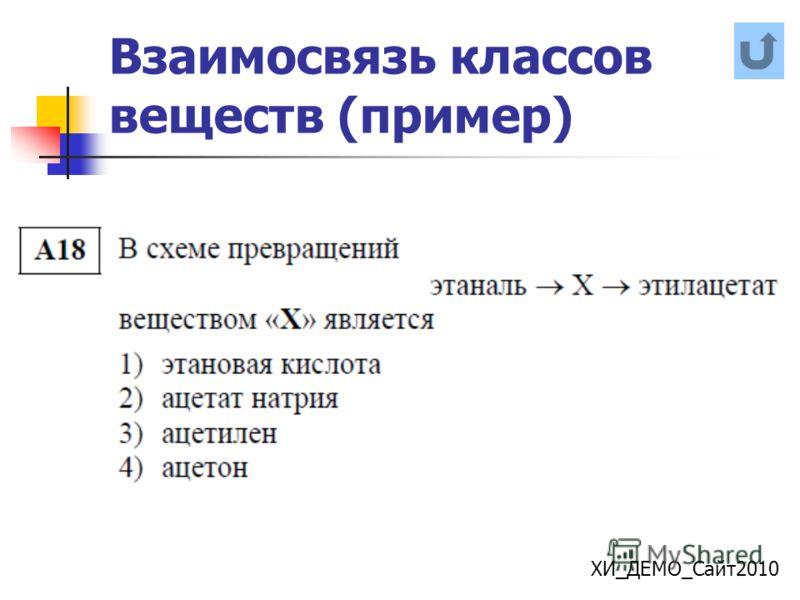 Взаимосвязь классов веществ (пример) ХИ_ДЕМО_Сайт2010
