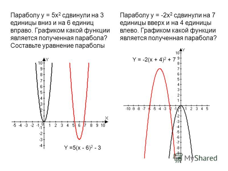 Параболу y = 5x 2 cдвинули на 3 единицы вниз и на 6 единиц вправо. Графиком какой функции является полученная парабола? Составьте уравнение параболы Параболу y = -2x 2 cдвинули на 7 единицы вверх и на 4 единицы влево. Графиком какой функции является