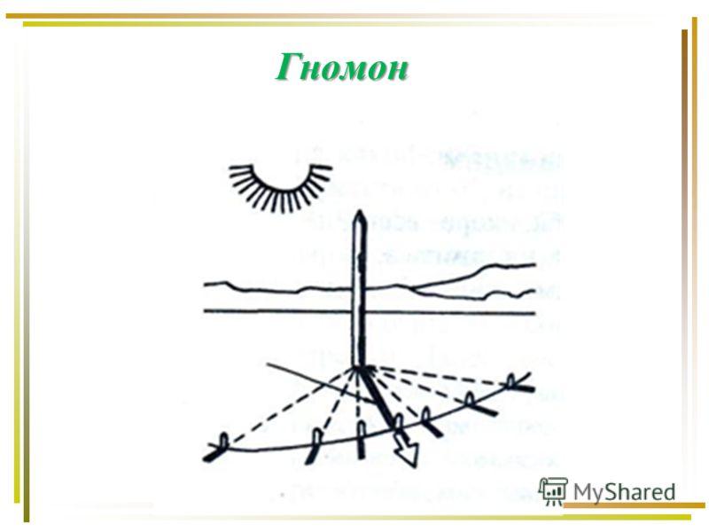 Гномон