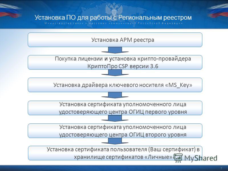 Министерство связи и массовых коммуникаций Российской Федерации 7 Установка ПО для работы с Региональным реестром Установка АРМ реестра Покупка лицензии и у становка крипто-провайдера КриптоПро CSP версии 3.6 Установка драйвера ключевого носителя «MS