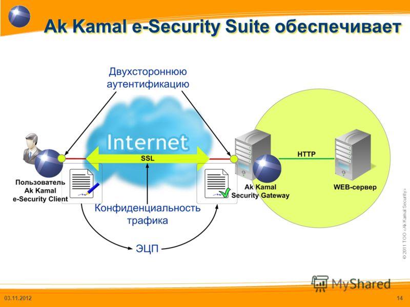 © 2011 ТОО «Ak Kamal Security» Ak Kamal e-Security Suite обеспечивает 03.11.201214