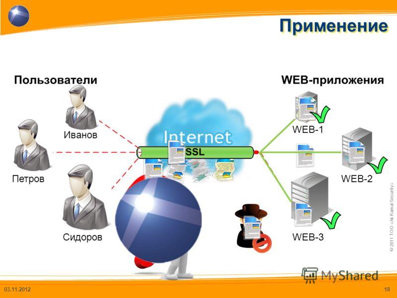© 2011 ТОО «Ak Kamal Security» 03.11.201218ПрименениеПрименение WEB-1 WEB-2 WEB-3 Иванов Петров Сидоров