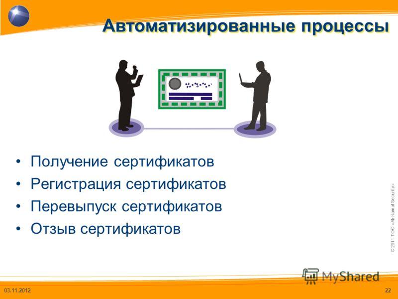 © 2011 ТОО «Ak Kamal Security» Автоматизированные процессы Получение сертификатов Регистрация сертификатов Перевыпуск сертификатов Отзыв сертификатов 03.11.201222