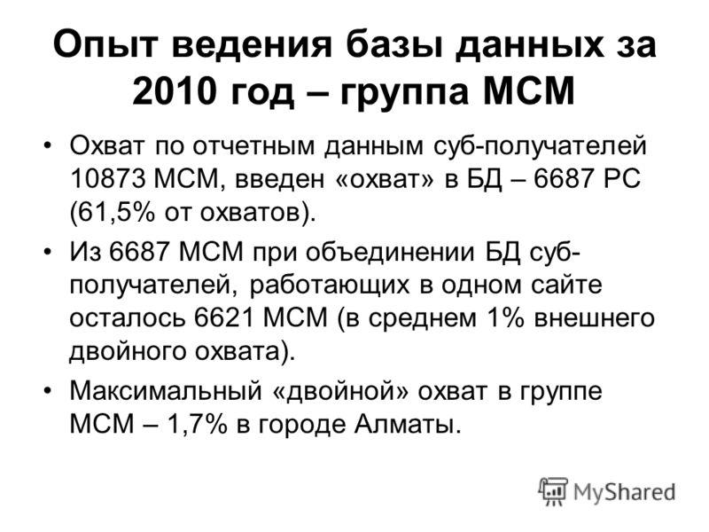 Опыт ведения базы данных за 2010 год – группа МСМ Охват по отчетным данным суб-получателей 10873 МСМ, введен «охват» в БД – 6687 РС (61,5% от охватов). Из 6687 МСМ при объединении БД суб- получателей, работающих в одном сайте осталось 6621 МСМ (в сре