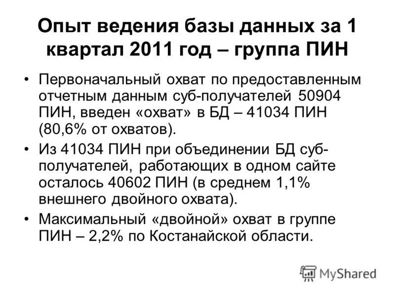 Опыт ведения базы данных за 1 квартал 2011 год – группа ПИН Первоначальный охват по предоставленным отчетным данным суб-получателей 50904 ПИН, введен «охват» в БД – 41034 ПИН (80,6% от охватов). Из 41034 ПИН при объединении БД суб- получателей, работ