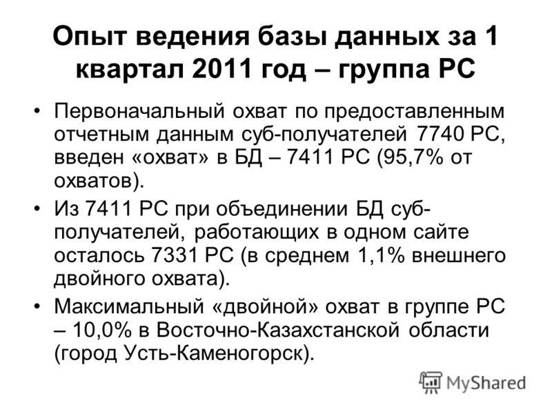 Опыт ведения базы данных за 1 квартал 2011 год – группа РС Первоначальный охват по предоставленным отчетным данным суб-получателей 7740 РС, введен «охват» в БД – 7411 РС (95,7% от охватов). Из 7411 РС при объединении БД суб- получателей, работающих в