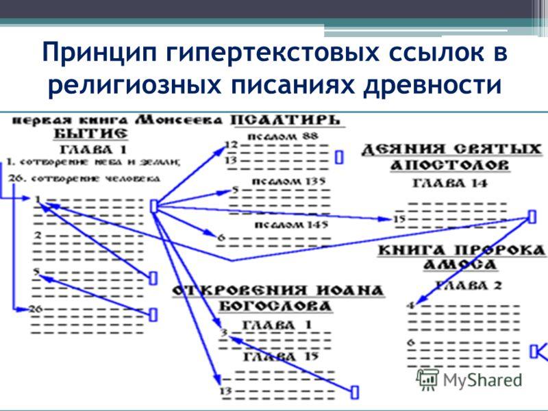 Принцип гипертекстовых ссылок в религиозных писаниях древности
