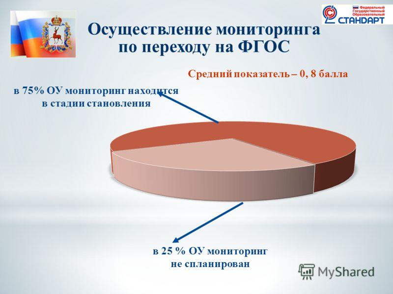 Осуществление мониторинга по переходу на ФГОС Средний показатель – 0, 8 балла в 25 % ОУ мониторинг не спланирован в 75% ОУ мониторинг находится в стадии становления