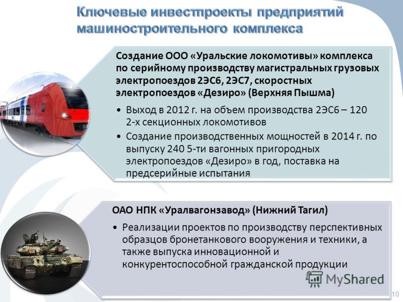 Создание ООО «Уральские локомотивы» комплекса по серийному производству магистральных грузовых электропоездов 2ЭС6, 2ЭС7, скоростных электропоездов «Дезиро» (Верхняя Пышма) Выход в 2012 г. на объем производства 2ЭС6 – 120 2-х секционных локомотивов С