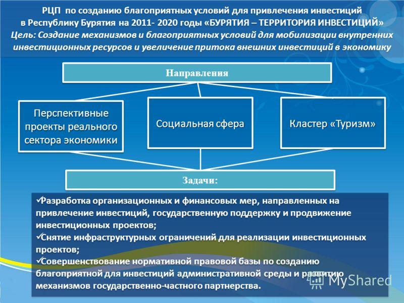 РЦП по созданию благоприятных условий для привлечения инвестиций в Республику Бурятия на 2011- 2020 годы «БУРЯТИЯ – ТЕРРИТОРИЯ ИНВЕСТИЦИЙ» Цель: Создание механизмов и благоприятных условий для мобилизации внутренних инвестиционных ресурсов и увеличен