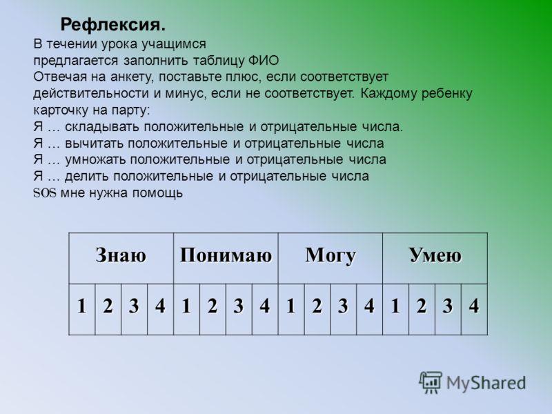 ЗнаюПонимаюМогуУмею1234123412341234 Рефлексия. В течении урока учащимся предлагается заполнить таблицу ФИО Отвечая на анкету, поставьте плюс, если соответствует действительности и минус, если не соответствует. Каждому ребенку карточку на парту: Я … с