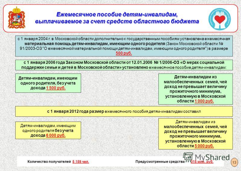 с 1 января 2004 г. в Московской области дополнительно к государственным пособиям установлена ежемесячная материальная помощь детям-инвалидам, имеющим одного родителя (Закон Московской области 91/2003-ОЗ