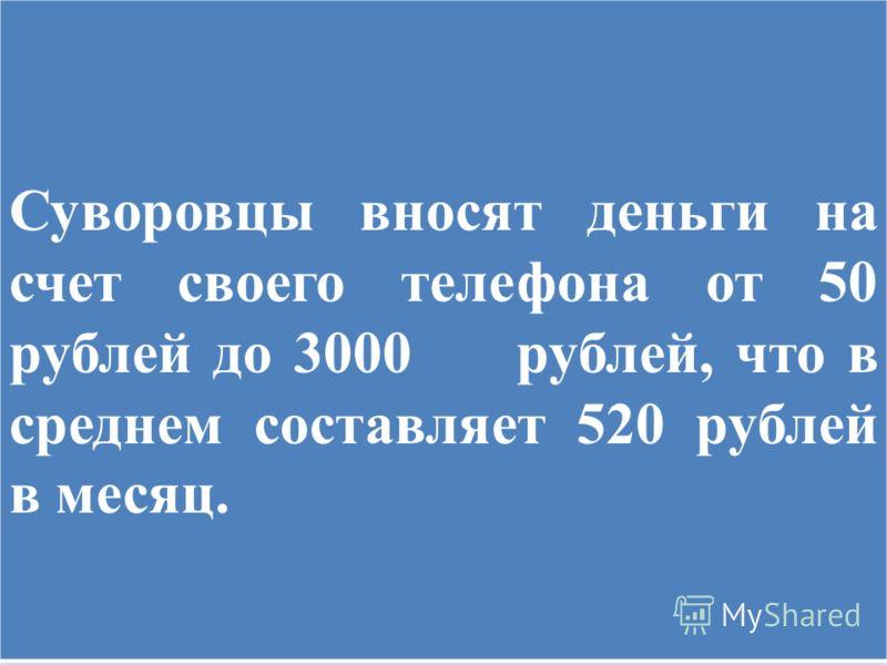 Суворовцы вносят деньги на счет своего телефона от 50 рублей до 3000 рублей, что в среднем составляет 520 рублей в месяц.