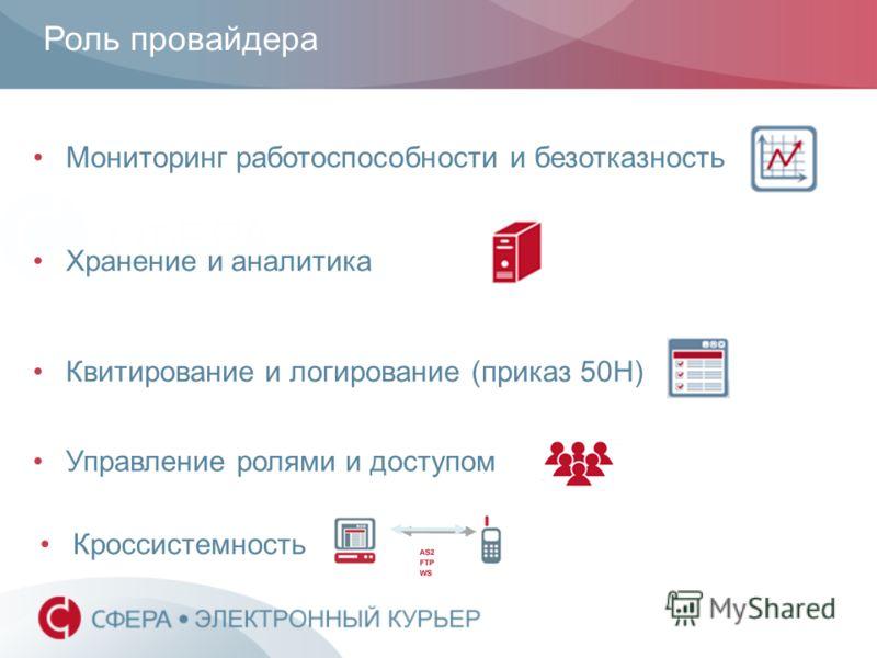 Роль провайдера Мониторинг работоспособности и безотказность Хранение и аналитика Квитирование и логирование (приказ 50Н) Управление ролями и доступом Кроссистемность