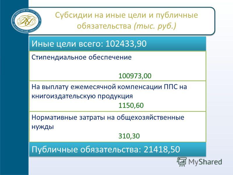 Субсидии на иные цели и публичные обязательства (тыс. руб.) Иные цели всего: 102433,90 Стипендиальное обеспечение 100973,00 На выплату ежемесячной компенсации ППС на книгоиздательскую продукция 1150,60 Нормативные затраты на общехозяйственные нужды 3