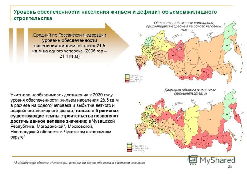 32 Уровень обеспеченности населения жильем и дефицит объемов жилищного строительства Общая площадь жилых помещений, приходящаяся в среднем на одного человека, кв.м Дефицит объемов жилищного строительства, % Средний по Российской Федерации уровень обе