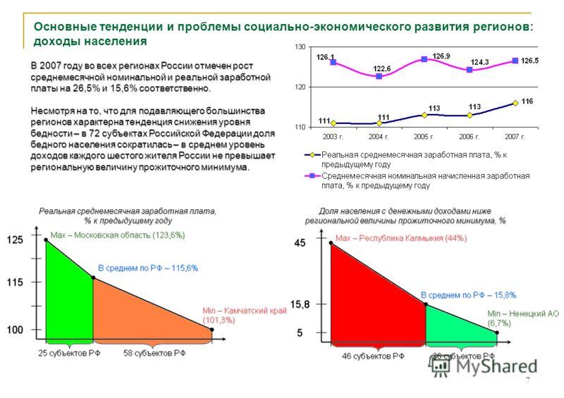 7 Основные тенденции и проблемы социально-экономического развития регионов: доходы населения Реальная среднемесячная заработная плата, % к предыдущему году В 2007 году во всех регионах России отмечен рост среднемесячной номинальной и реальной заработ