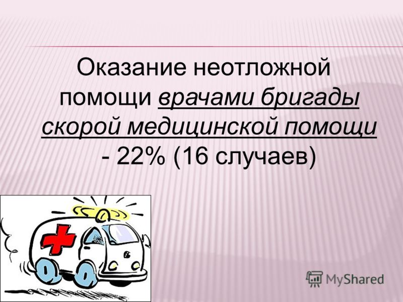 Оказание неотложной помощи врачами бригады скорой медицинской помощи - 22% (16 случаев)