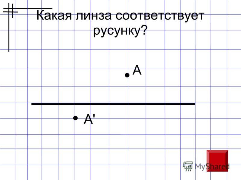 Какая линза соответствует русунку? A' A