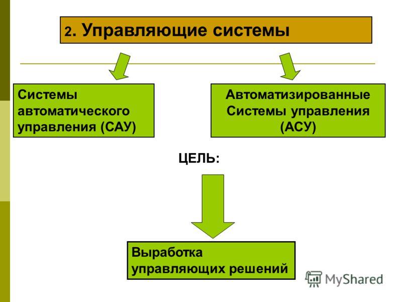 2. Управляющие системы Выработка управляющих решений ЦЕЛЬ: Системы автоматического управления (САУ) Автоматизированные Системы управления (АСУ)