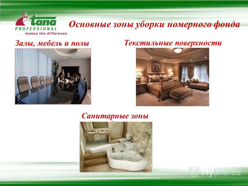 Основные зоны уборки номерного фонда Залы, мебель и полы Текстильные поверхности Санитарные зоны
