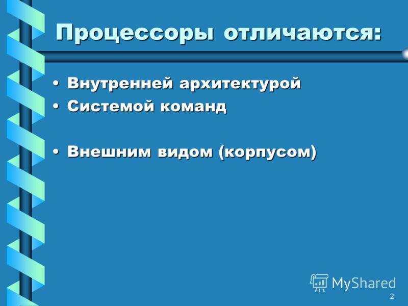 2 Процессоры отличаются: Внутренней архитектуройВнутренней архитектурой Системой командСистемой команд Внешним видом (корпусом)Внешним видом (корпусом)