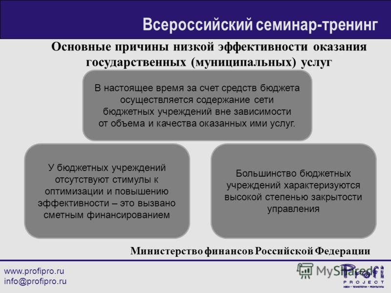 Основные причины низкой эффективности оказания государственных (муниципальных) услуг Министерство финансов Российской Федерации В настоящее время за счет средств бюджета осуществляется содержание сети бюджетных учреждений вне зависимости от объема и