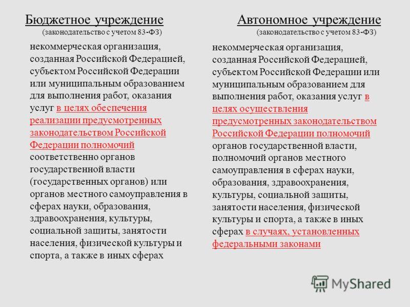 Бюджетное учреждение (законодательство с учетом 83-ФЗ) Автономное учреждение (законодательство с учетом 83-ФЗ) некоммерческая организация, созданная Российской Федерацией, субъектом Российской Федерации или муниципальным образованием для выполнения р