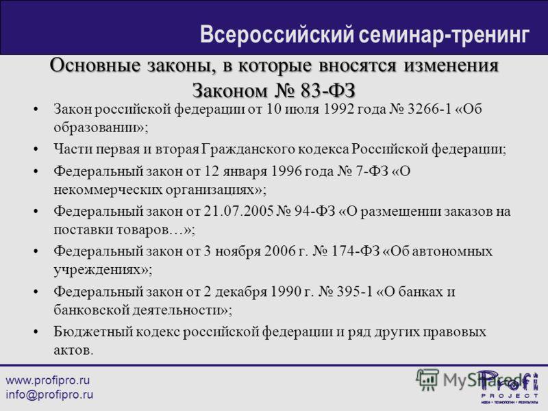 Основные законы, в которые вносятся изменения Законом 83-ФЗ Закон российской федерации от 10 июля 1992 года 3266-1 «Об образовании»; Части первая и вторая Гражданского кодекса Российской федерации; Федеральный закон от 12 января 1996 года 7-ФЗ «О нек