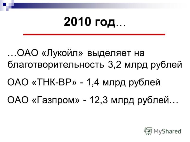 2010 год … …ОАО «Лукойл» выделяет на благотворительность 3,2 млрд рублей ОАО «ТНК-ВР» - 1,4 млрд рублей ОАО «Газпром» - 12,3 млрд рублей…