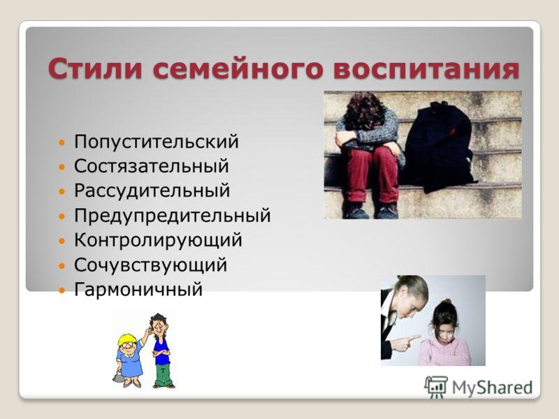 Стили семейного воспитания Попустительский Состязательный Рассудительный Предупредительный Контролирующий Сочувствующий Гармоничный