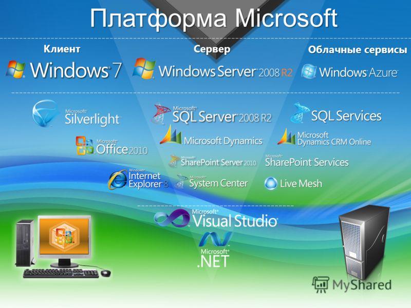 Платформа Microsoft Облачные сервисы КлиентСервер