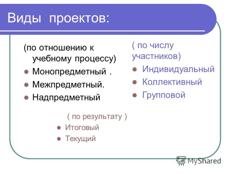 Виды проектов: ( по числу участников) Индивидуальный Коллективный Групповой ( по результату ) Итоговый Текущий (по отношению к учебному процессу) Монопредметный. Межпредметный. Надпредметный