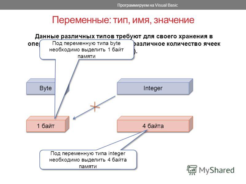 Переменные: тип, имя, значение Программируем на Visual Basic Данные различных типов требуют для своего хранения в оперативной памяти компьютера различное количество ячеек (байтов). Byte 1 байт Integer 4 байта Под переменную типа byte необходимо выдел