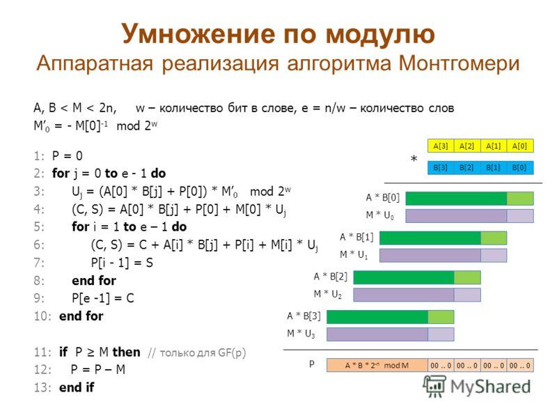 Умножение по модулю Аппаратная реализация алгоритма Монтгомери A, B < M < 2n, w – количество бит в слове, e = n/w – количество слов M 0 = - M[0] -1 mod 2 w 1: P = 0 2: for j = 0 to e - 1 do 3: U j = (A[0] * B[j] + P[0]) * M 0 mod 2 w 4: (C, S) = A[0]