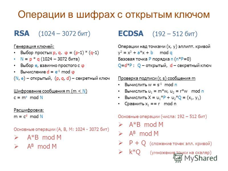 Операции в шифрах с открытым ключом RSA (1024 – 3072 бит) Генерация ключей: Выбор простых p, q. φ = (p-1) * (q-1) N = p * q (1024 – 3072 бита) Выбор e, взаимно простого с φ Вычисление d = e -1 mod φ (N, e) – открытый, (p, q, d) – секретный ключ Шифро