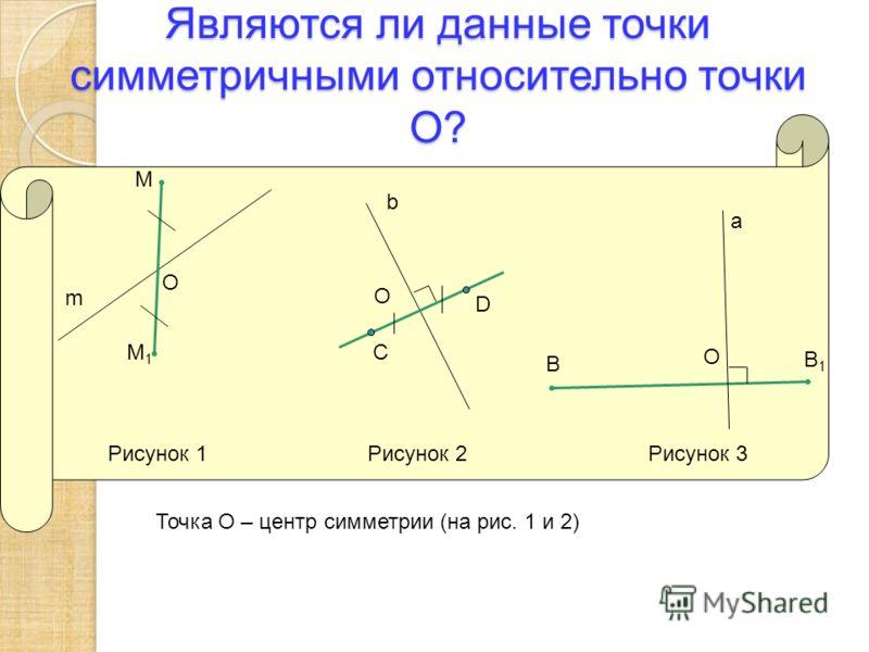 Являются ли данные точки симметричными относительно точки О? М М1М1 m С D b B В1В1 а Рисунок 1Рисунок 2Рисунок 3 Точка О – центр симметрии (на рис. 1 и 2) О О О
