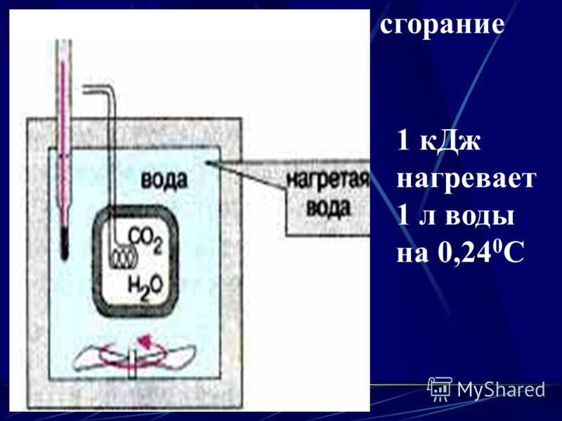 сгорание 1 кДж нагревает 1 л воды на 0,24 0 С