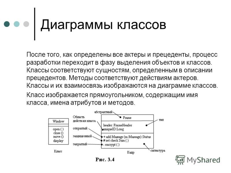 Диаграммы классов После того, как определены все актеры и прецеденты, процесс разработки переходит в фазу выделения объектов и классов. Классы соответствуют сущностям, определенным в описании прецедентов. Методы соответствуют действиям актеров. Класс
