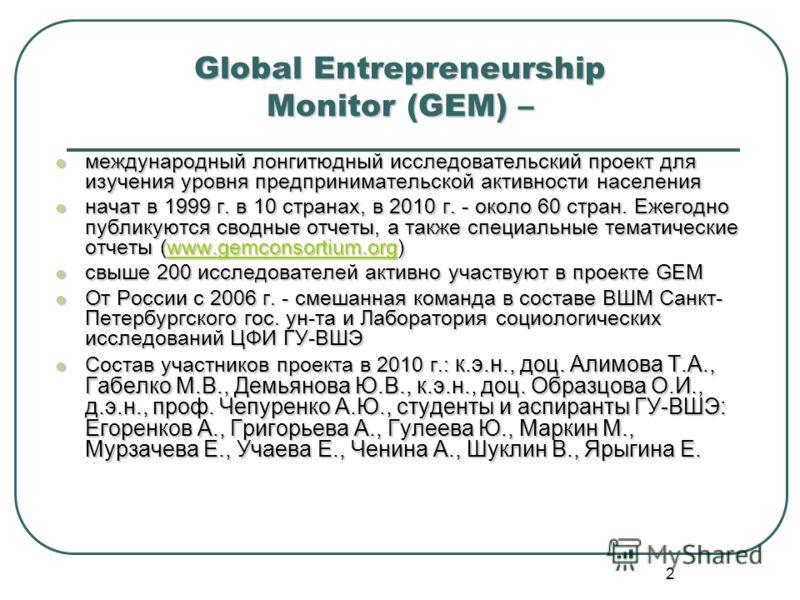 2 Global Entrepreneurship Monitor (GEM) – международный лонгитюдный исследовательский проект для изучения уровня предпринимательской активности населения международный лонгитюдный исследовательский проект для изучения уровня предпринимательской актив
