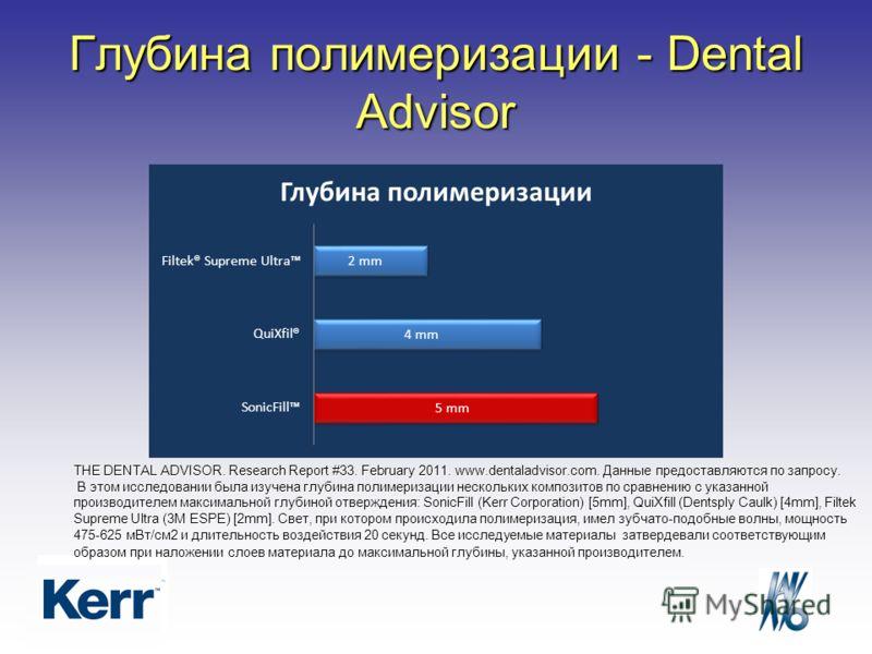 Глубина полимеризации - Dental Advisor THE DENTAL ADVISOR. Research Report #33. February 2011. www.dentaladvisor.com. Данные предоставляются по запросу. В этом исследовании была изучена глубина полимеризации нескольких композитов по сравнению с указа