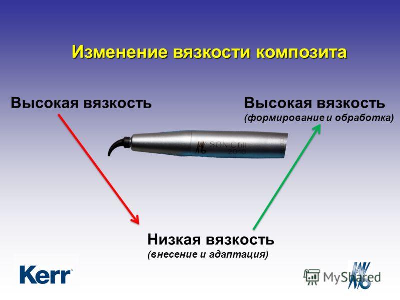 Низкая вязкость (внесение и адаптация) Высокая вязкость (формирование и обработка) Высокая вязкость Изменение вязкости композита